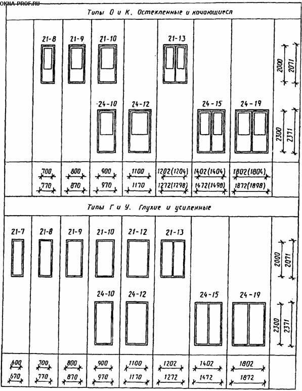 размеры дверейСхемы дверей